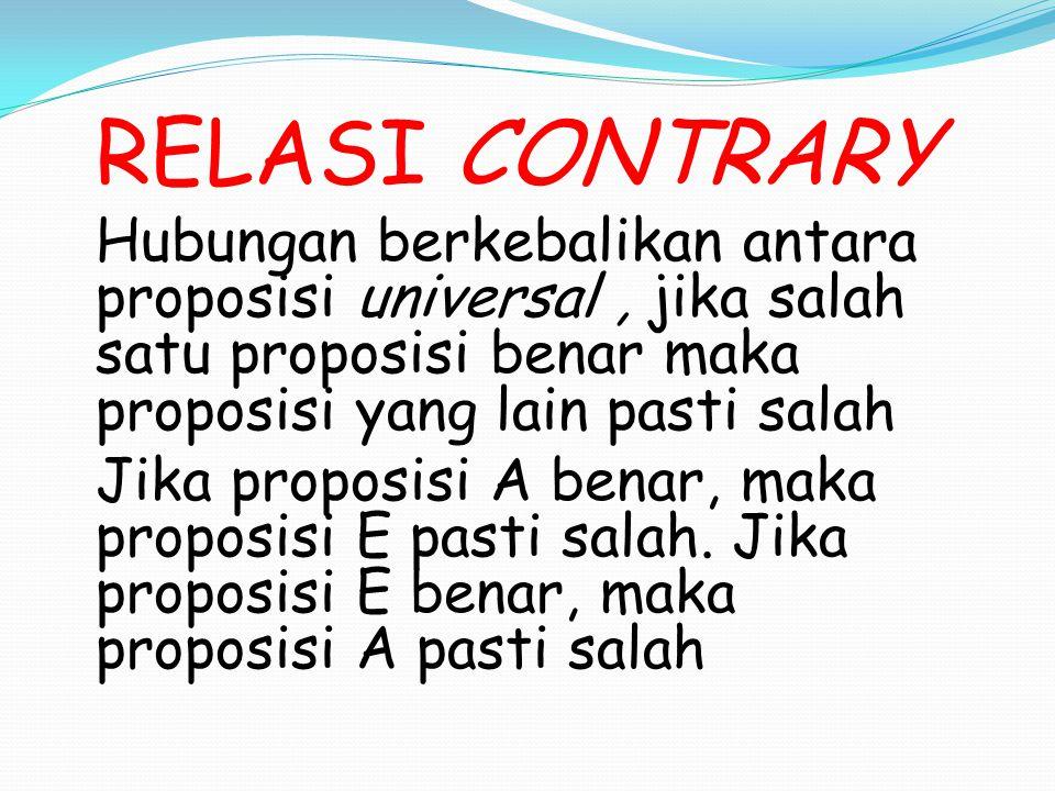 RELASI CONTRARY Hubungan berkebalikan antara proposisi universal , jika salah satu proposisi benar maka proposisi yang lain pasti salah.