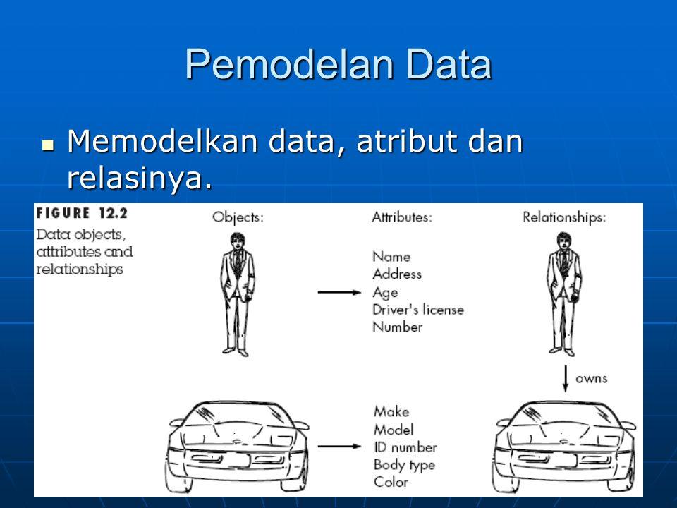 Pemodelan Data Memodelkan data, atribut dan relasinya.