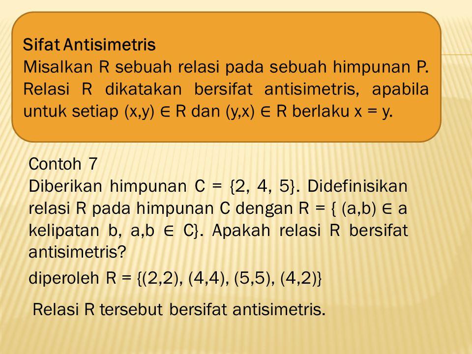 Sifat Antisimetris