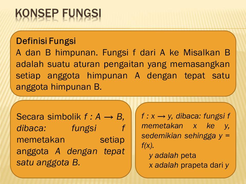 Konsep Fungsi Definisi Fungsi