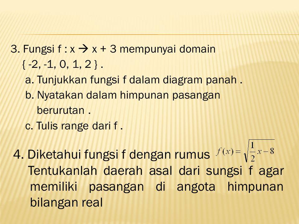 4. Diketahui fungsi f dengan rumus