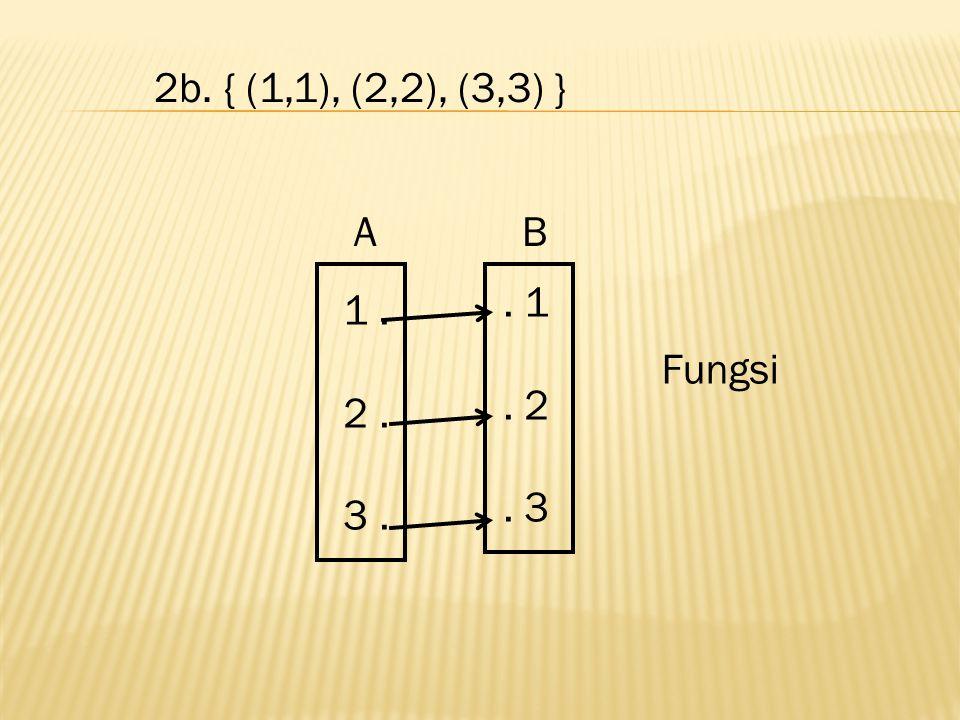 2b. { (1,1), (2,2), (3,3) } 1 . 2 . 3 . . 1 . 2 . 3 Fungsi B A