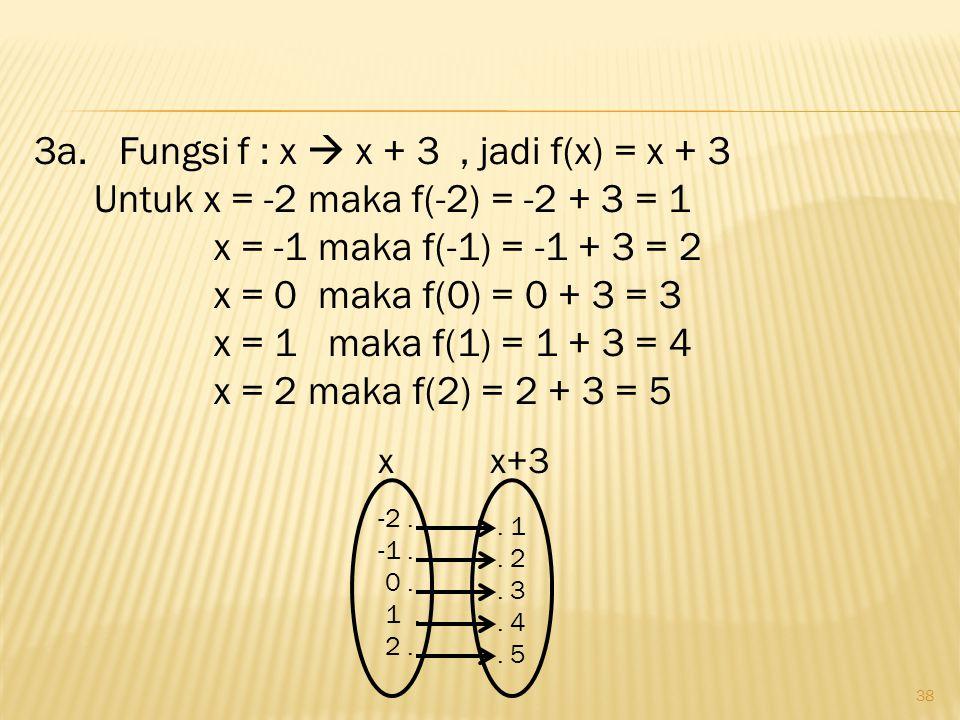 3a. Fungsi f : x  x + 3 , jadi f(x) = x + 3