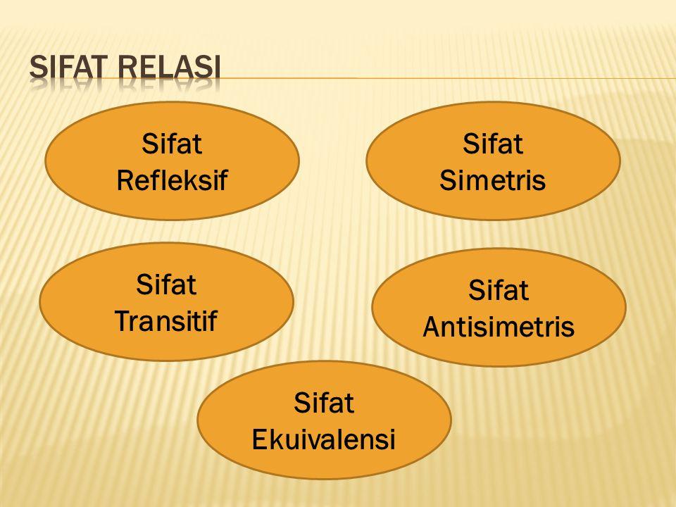 Sifat Relasi Sifat Refleksif Sifat Simetris Sifat Transitif