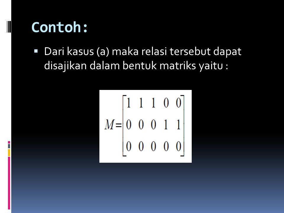 Contoh: Dari kasus (a) maka relasi tersebut dapat disajikan dalam bentuk matriks yaitu :