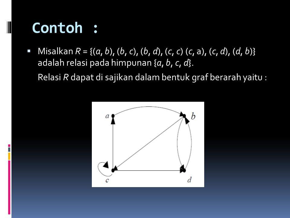 Contoh : Misalkan R = {(a, b), (b, c), (b, d), (c, c) (c, a), (c, d), (d, b)} adalah relasi pada himpunan {a, b, c, d}.
