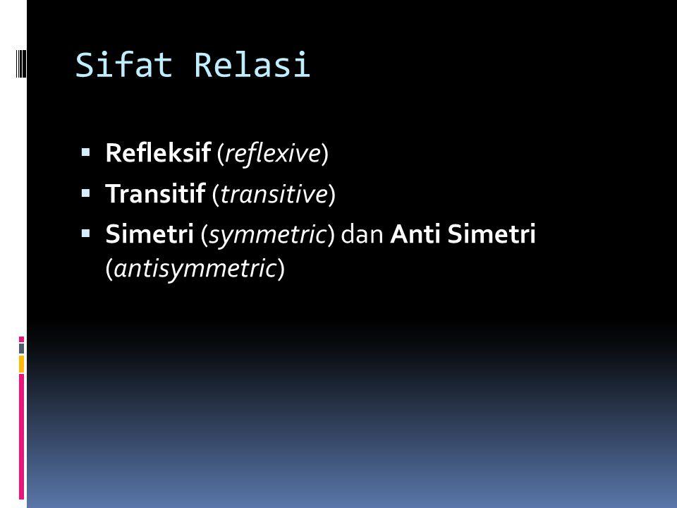 Sifat Relasi Refleksif (reflexive) Transitif (transitive)