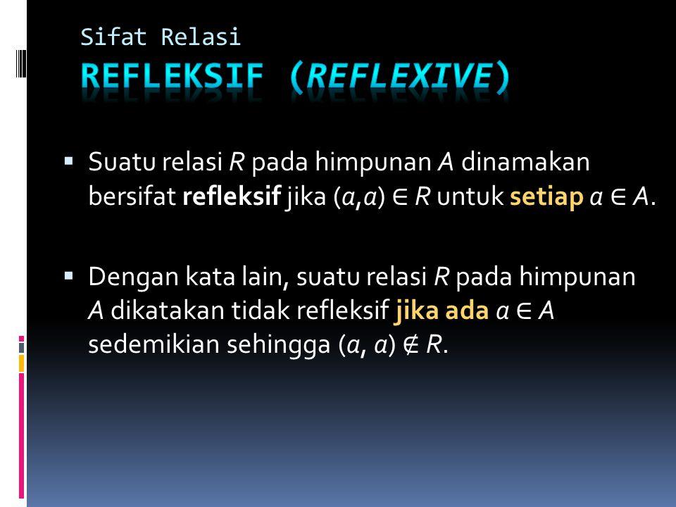 Sifat Relasi Refleksif (reflexive)