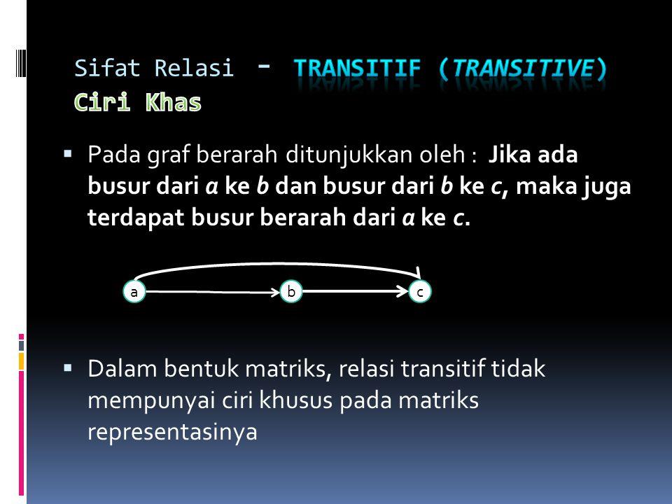 Sifat Relasi - Transitif (transitive) Ciri Khas