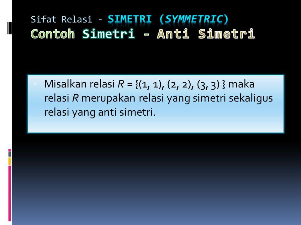 Sifat Relasi - Simetri (symmetric) Contoh Simetri - Anti Simetri