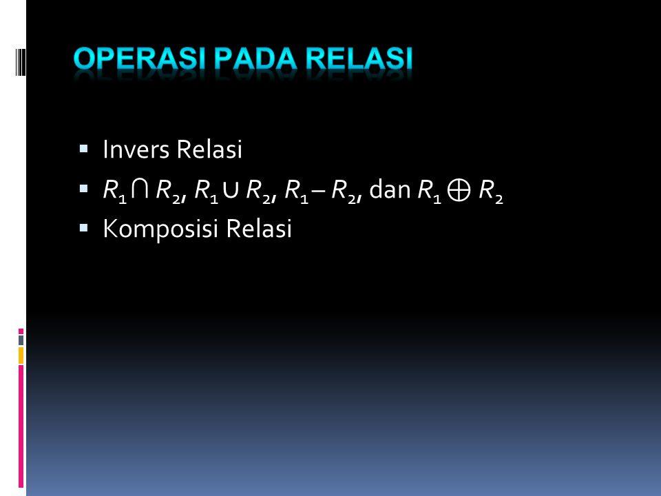 Operasi pada Relasi Invers Relasi