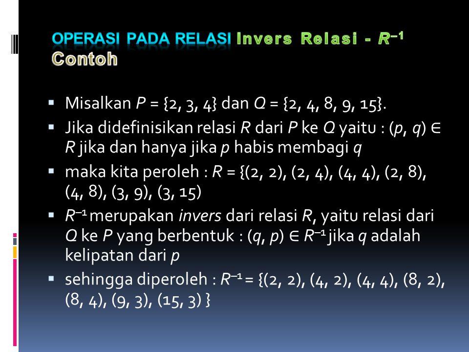Operasi pada Relasi Invers Relasi - R–1 Contoh