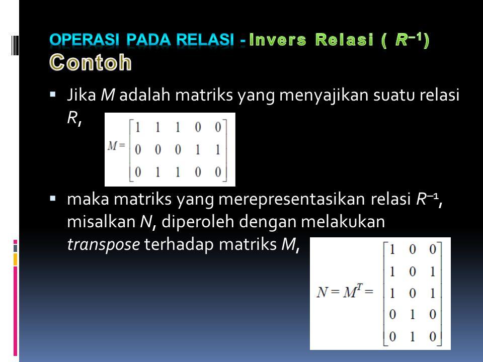 Operasi pada Relasi - Invers Relasi ( R–1) Contoh