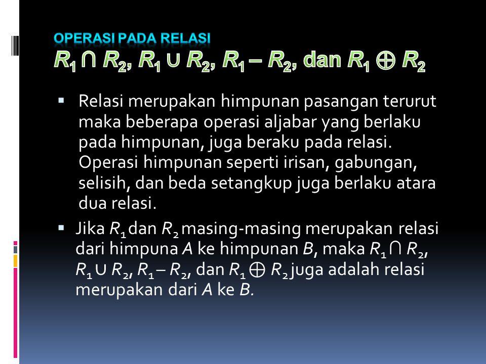 Operasi pada Relasi R1 ∩ R2, R1 ∪ R2, R1 – R2, dan R1 ⊕ R2
