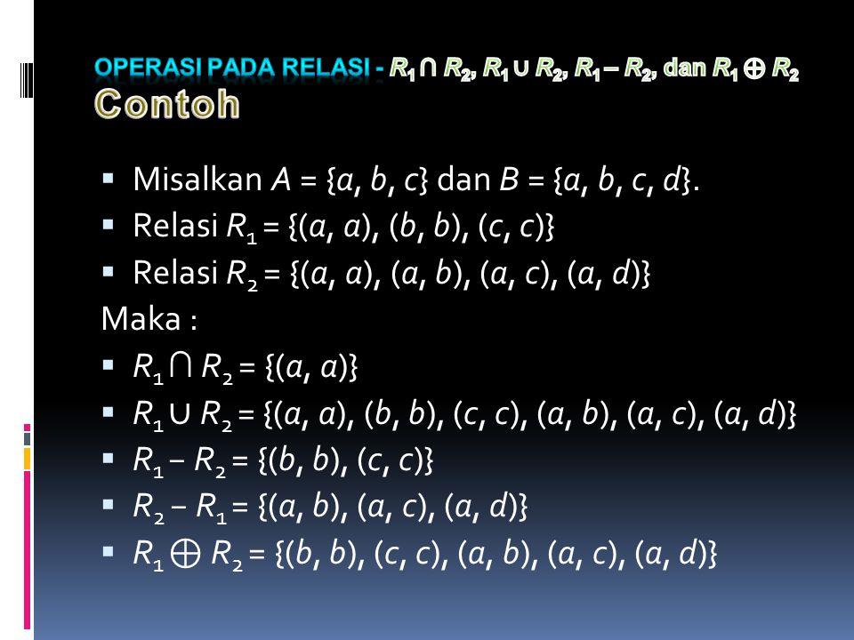 Operasi pada Relasi - R1 ∩ R2, R1 ∪ R2, R1 – R2, dan R1 ⊕ R2 Contoh