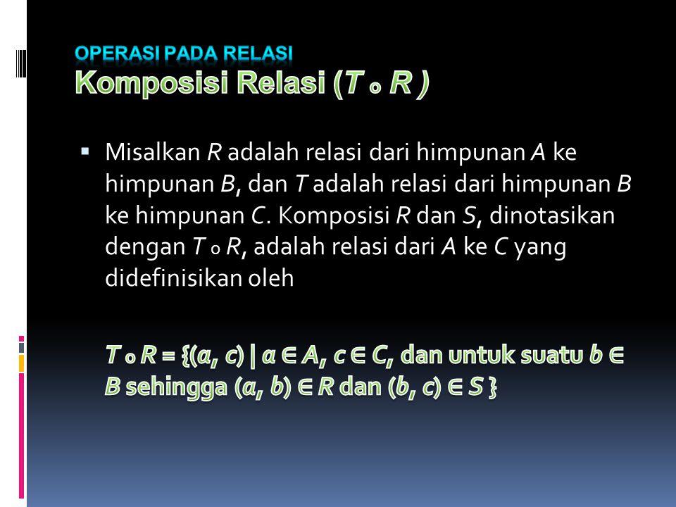 Operasi pada Relasi Komposisi Relasi (T ο R )