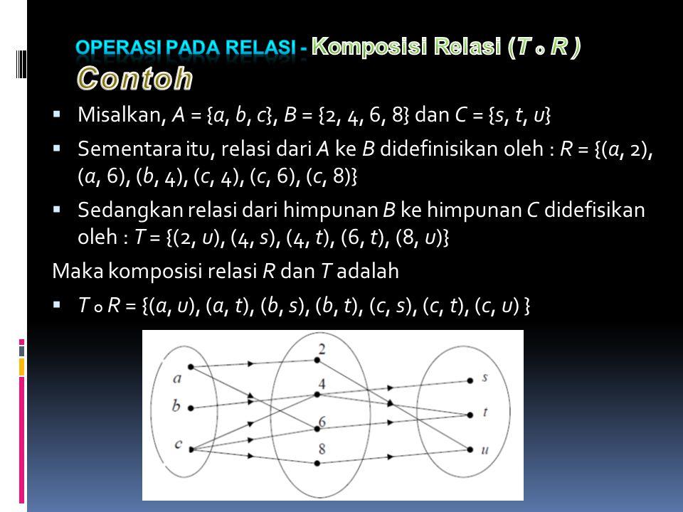 Operasi pada Relasi - Komposisi Relasi (T ο R ) Contoh