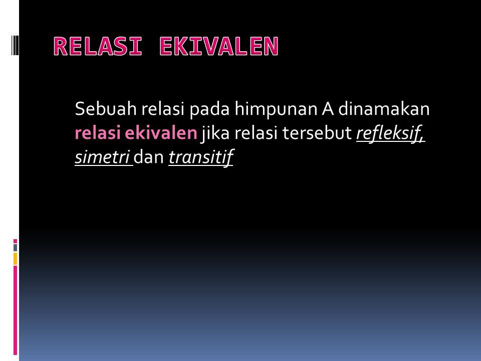 RELASI EKIVALEN Sebuah relasi pada himpunan A dinamakan relasi ekivalen jika relasi tersebut refleksif, simetri dan transitif.