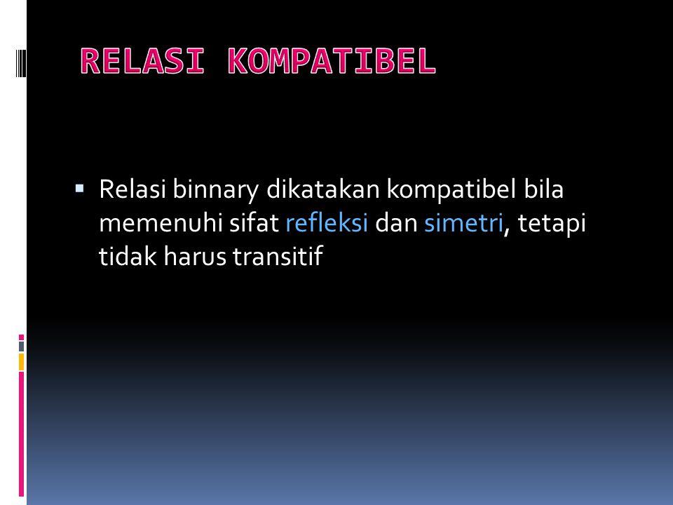 RELASI KOMPATIBEL Relasi binnary dikatakan kompatibel bila memenuhi sifat refleksi dan simetri, tetapi tidak harus transitif.