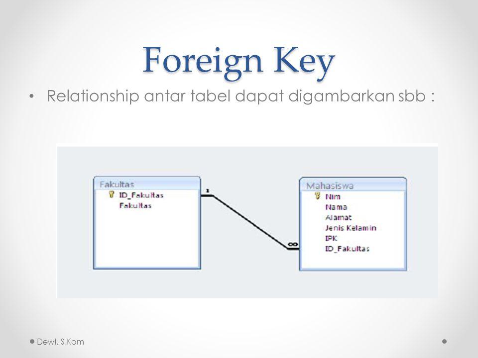 Foreign Key Relationship antar tabel dapat digambarkan sbb :