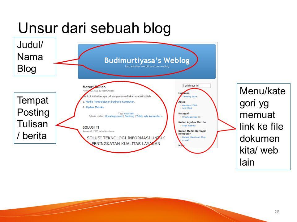 Unsur dari sebuah blog Judul/ Nama Blog