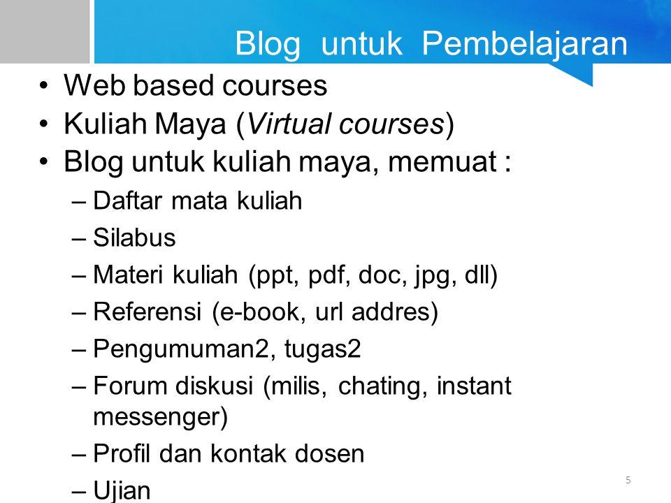 Blog untuk Pembelajaran