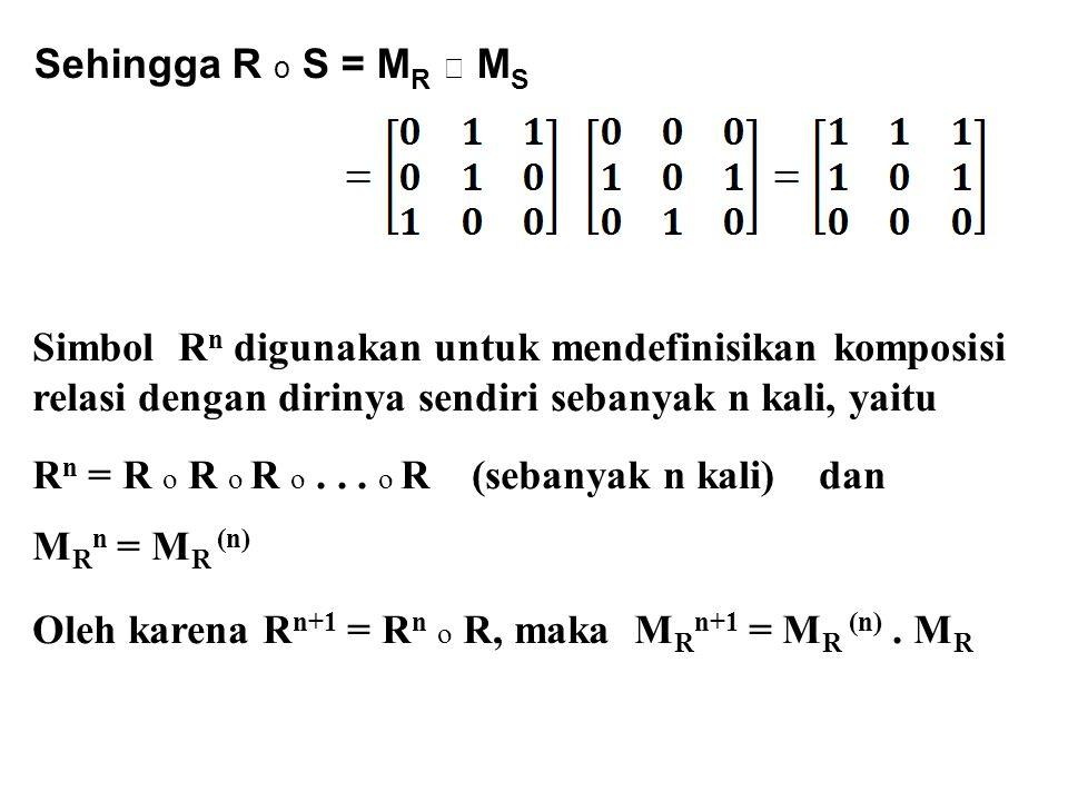 Sehingga R o S = MR ☉ MS Simbol Rn digunakan untuk mendefinisikan komposisi. relasi dengan dirinya sendiri sebanyak n kali, yaitu.