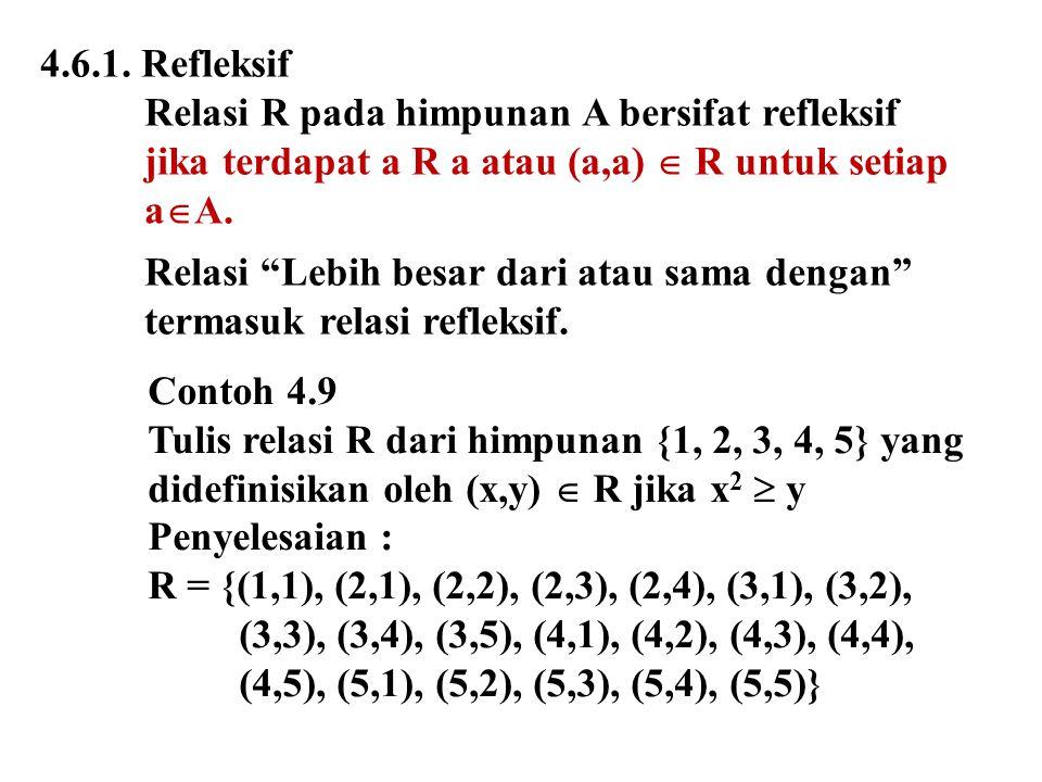 4.6.1. Refleksif Relasi R pada himpunan A bersifat refleksif. jika terdapat a R a atau (a,a)  R untuk setiap.