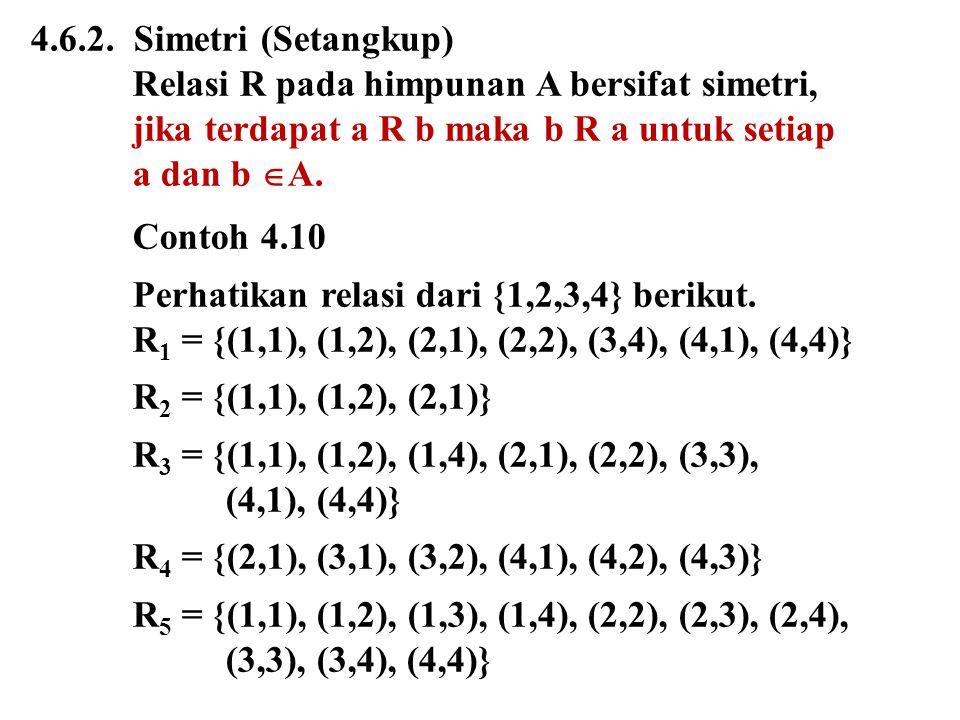 4.6.2. Simetri (Setangkup) Relasi R pada himpunan A bersifat simetri, jika terdapat a R b maka b R a untuk setiap.