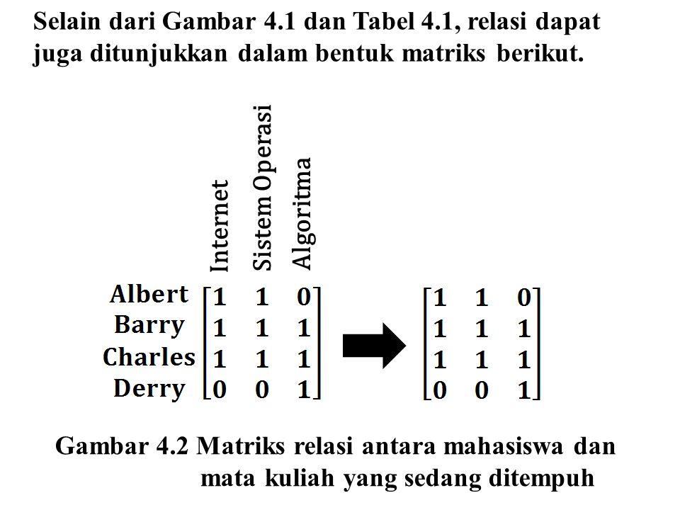 Selain dari Gambar 4.1 dan Tabel 4.1, relasi dapat