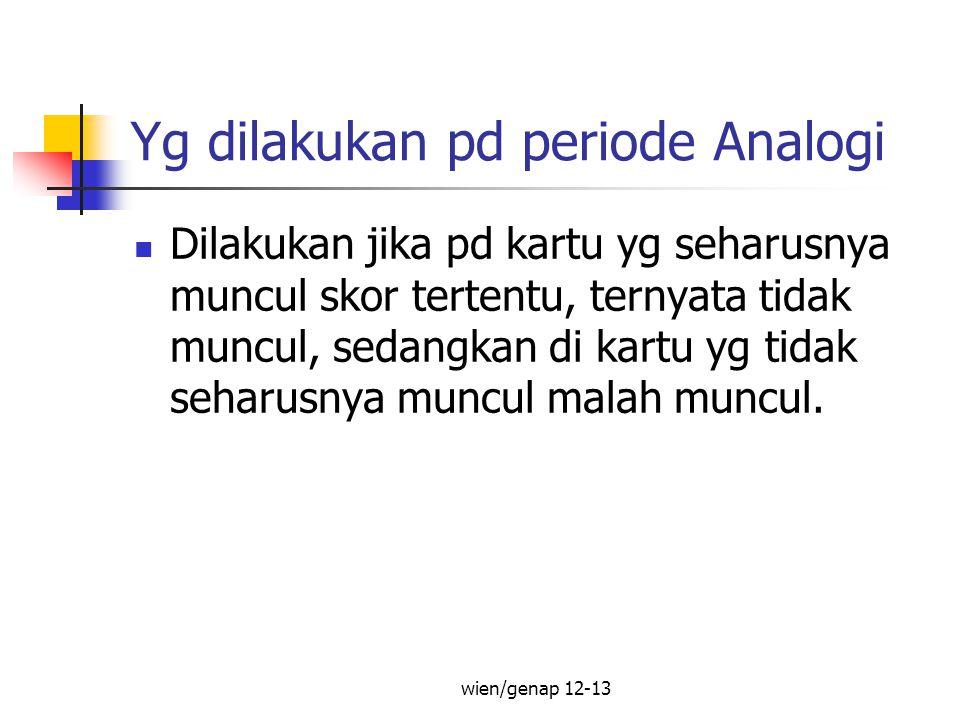 Yg dilakukan pd periode Analogi