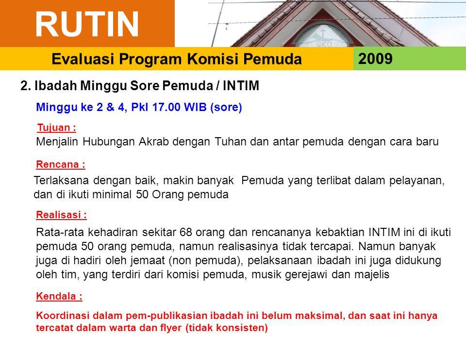 Evaluasi Program Komisi Pemuda
