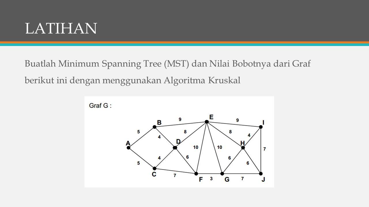 LATIHAN Buatlah Minimum Spanning Tree (MST) dan Nilai Bobotnya dari Graf berikut ini dengan menggunakan Algoritma Kruskal.