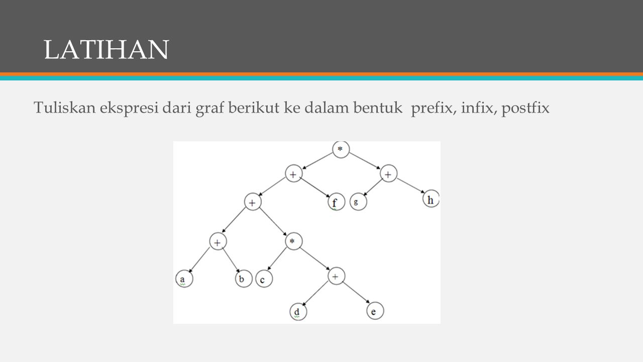LATIHAN Tuliskan ekspresi dari graf berikut ke dalam bentuk prefix, infix, postfix