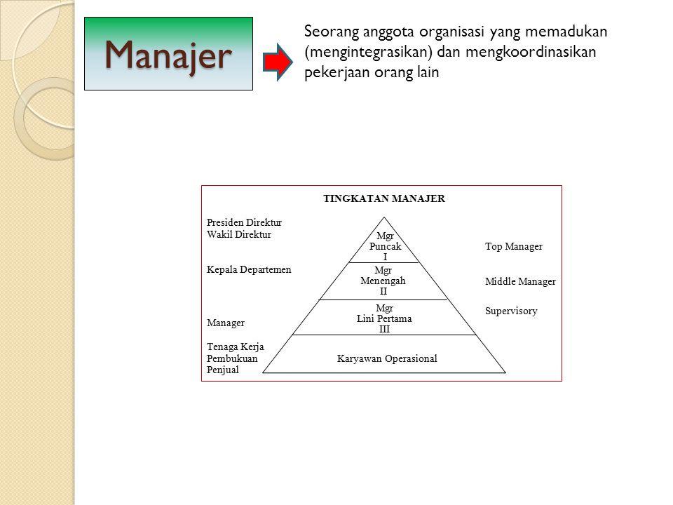 Manajer Seorang anggota organisasi yang memadukan (mengintegrasikan) dan mengkoordinasikan pekerjaan orang lain.