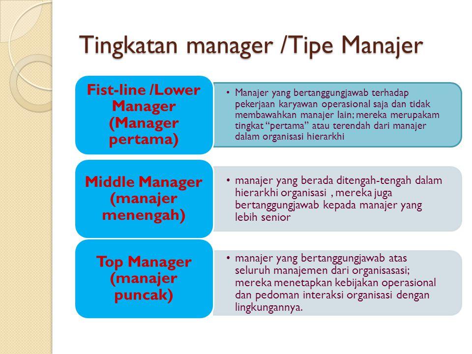 Tingkatan manager /Tipe Manajer