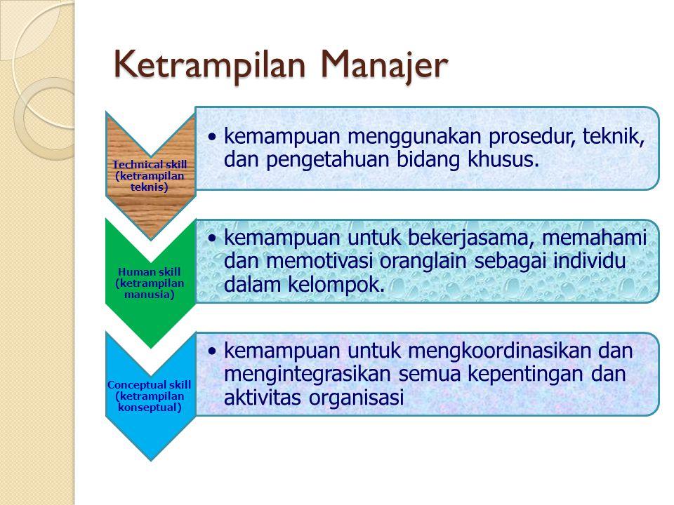Ketrampilan Manajer Technical skill (ketrampilan teknis)