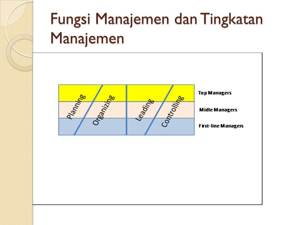 Fungsi Manajemen dan Tingkatan Manajemen