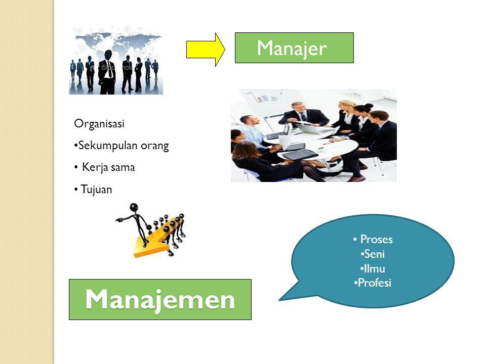 Manajemen Manajer Organisasi Sekumpulan orang Kerja sama Tujuan Proses