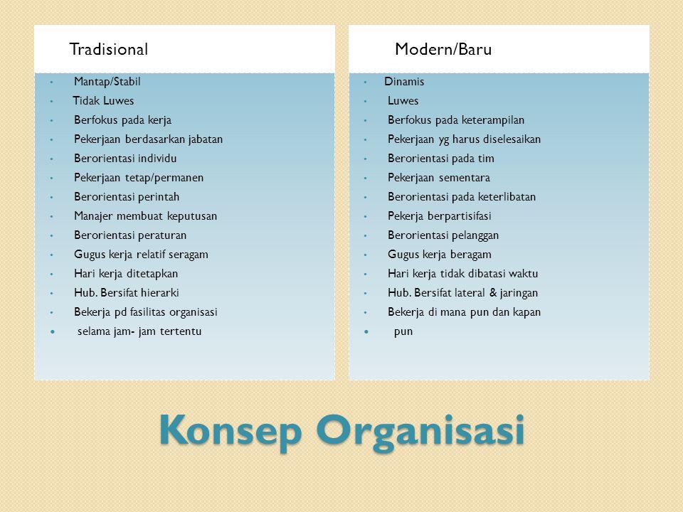 Konsep Organisasi Tradisional Modern/Baru Mantap/Stabil Tidak Luwes