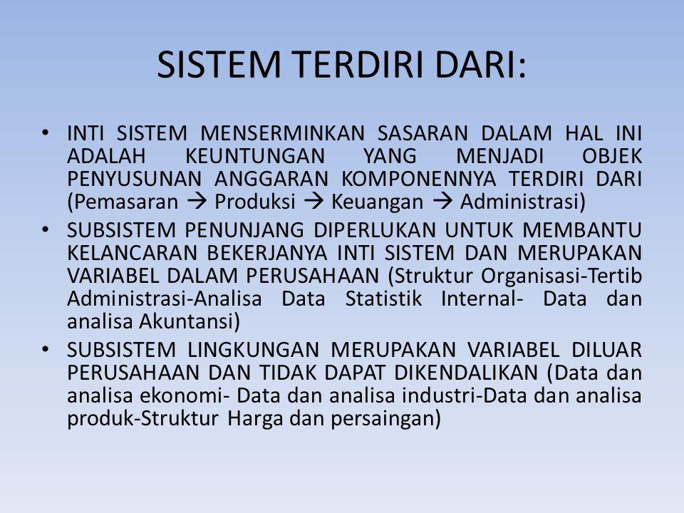 SISTEM TERDIRI DARI: