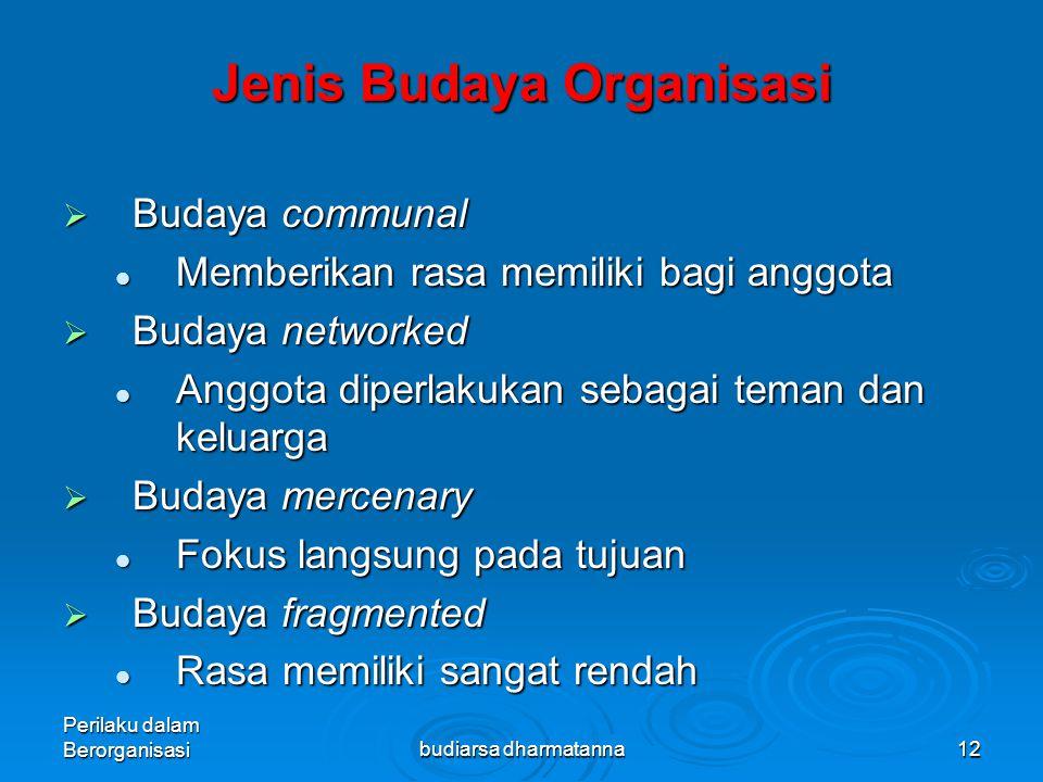 Jenis Budaya Organisasi