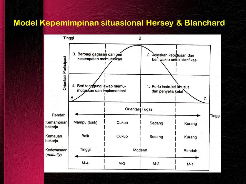 Model Kepemimpinan situasional Hersey & Blanchard