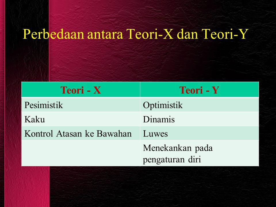 Perbedaan antara Teori-X dan Teori-Y