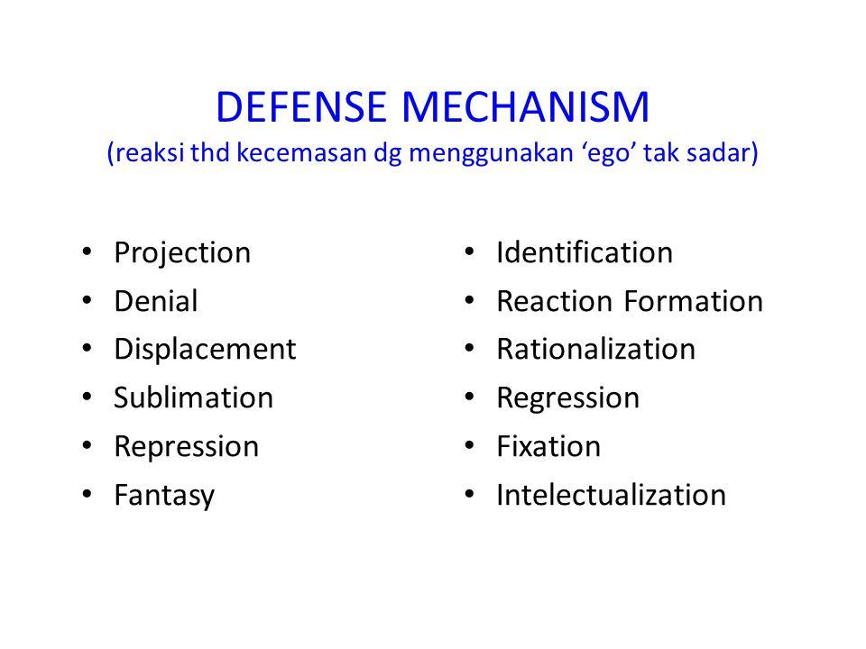 DEFENSE MECHANISM (reaksi thd kecemasan dg menggunakan 'ego' tak sadar)