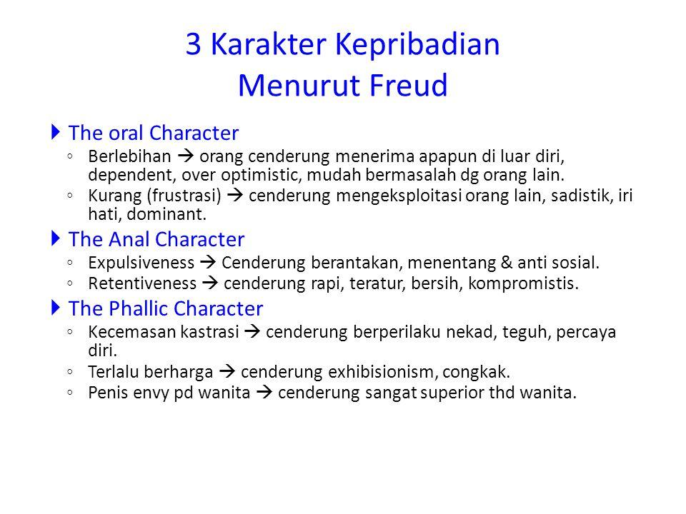 3 Karakter Kepribadian Menurut Freud