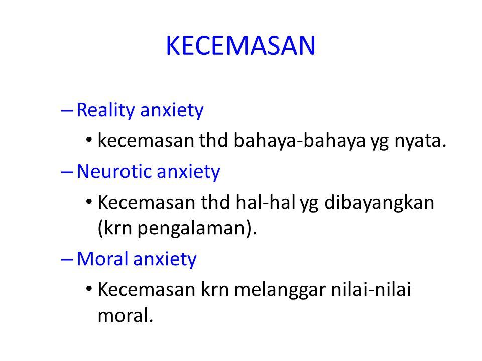 KECEMASAN Reality anxiety kecemasan thd bahaya-bahaya yg nyata.