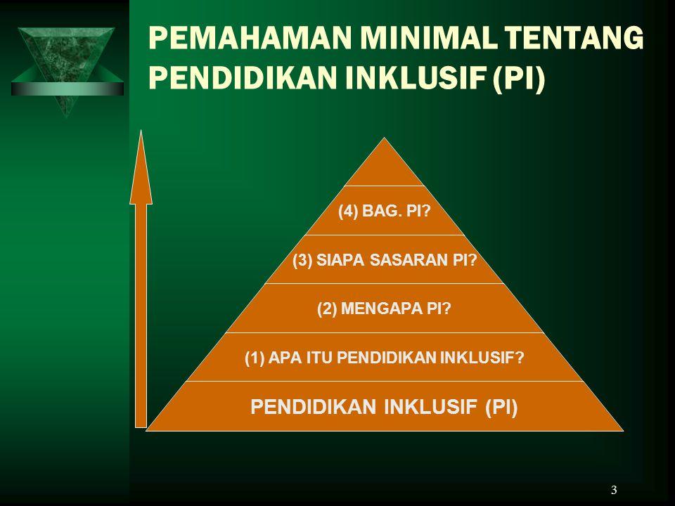 PEMAHAMAN MINIMAL TENTANG PENDIDIKAN INKLUSIF (PI)