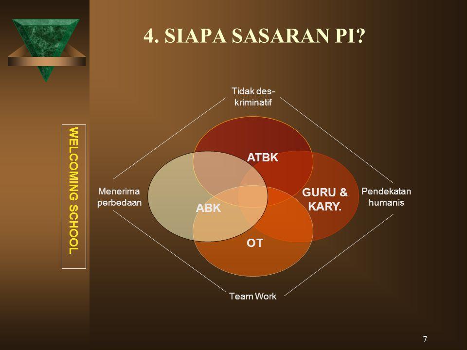 4. SIAPA SASARAN PI WELCOMING SCHOOL ATBK GURU & KARY. ABK OT