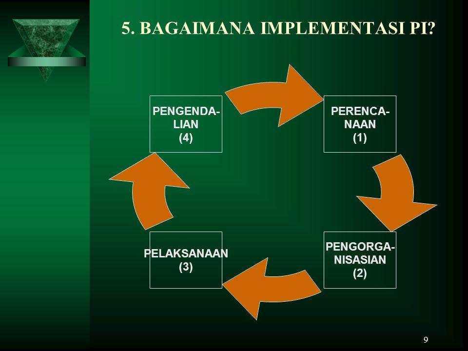 5. BAGAIMANA IMPLEMENTASI PI